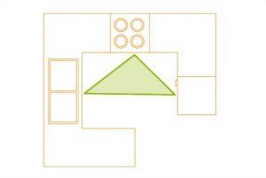 Bucătărie în formă de G pe trei pereți